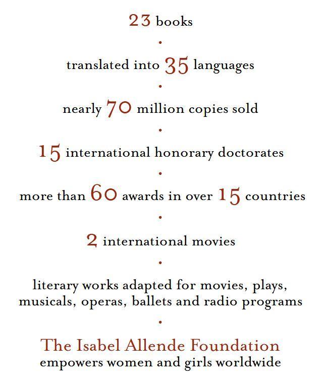 Hispanic Heritage Month Isabel Allende English Colorado State - Worldwide languages list